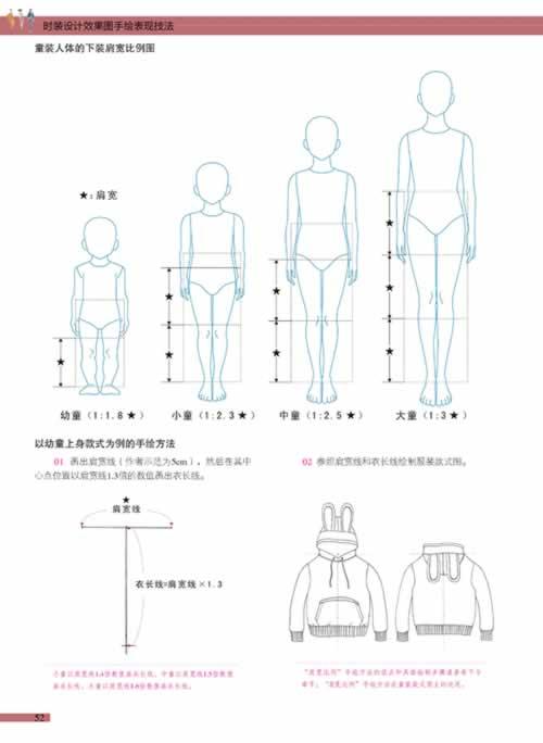 时装设计效果图手绘表现技法
